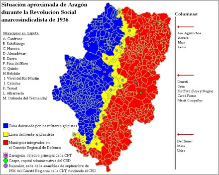 Frente de Aragón